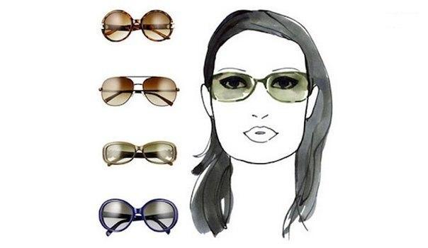 Выбирайте солнцезащитные очки правильно