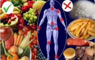 Соленая пища, курение и ревматоидный артрит