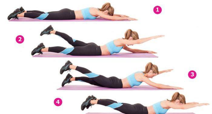 Лечебная гимнастика для здоровья позвоночника