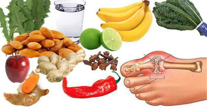 Все о питании при подагре